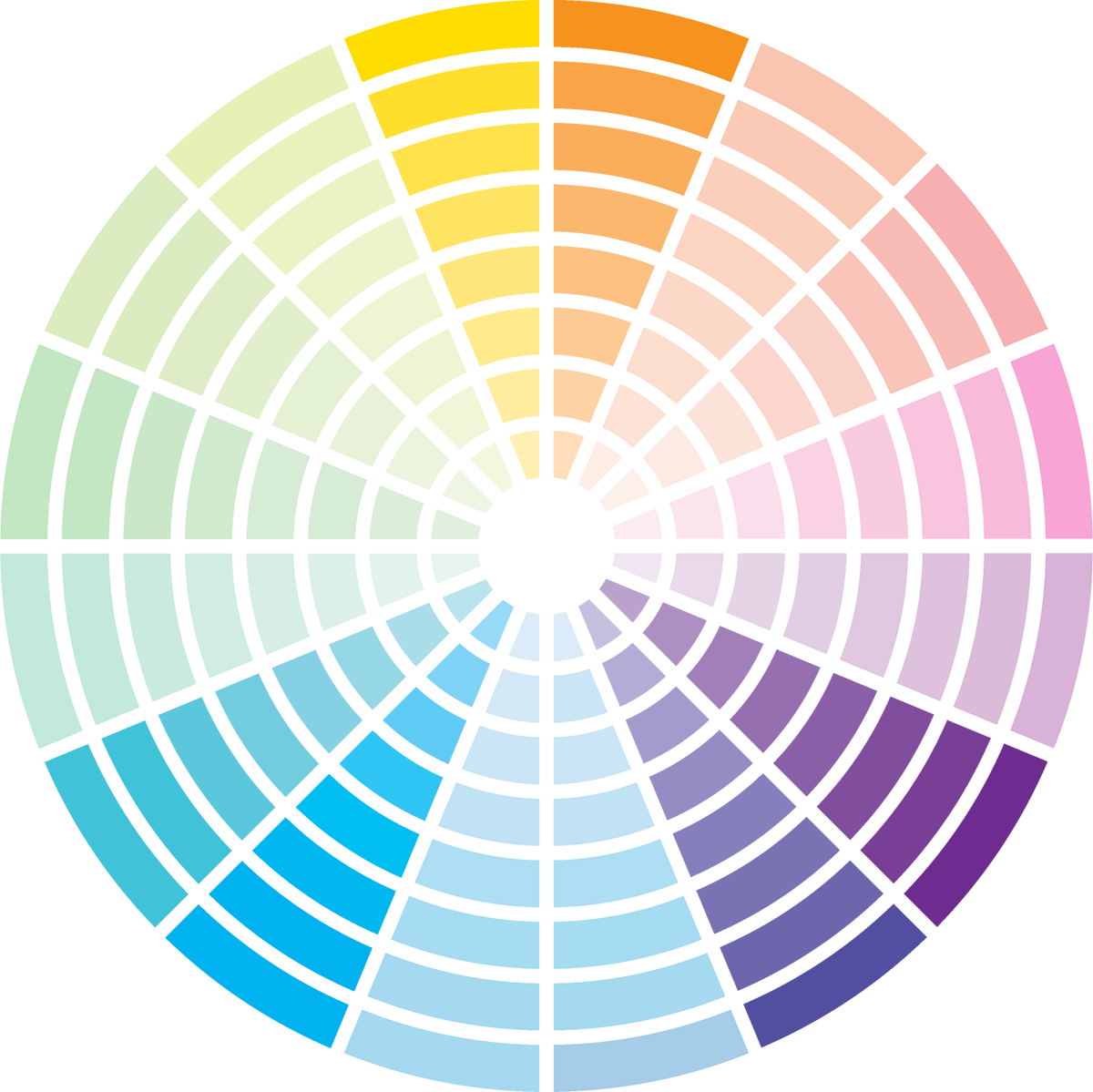The Ultimate Guide To Color Theory For Photographersa Guide To Color